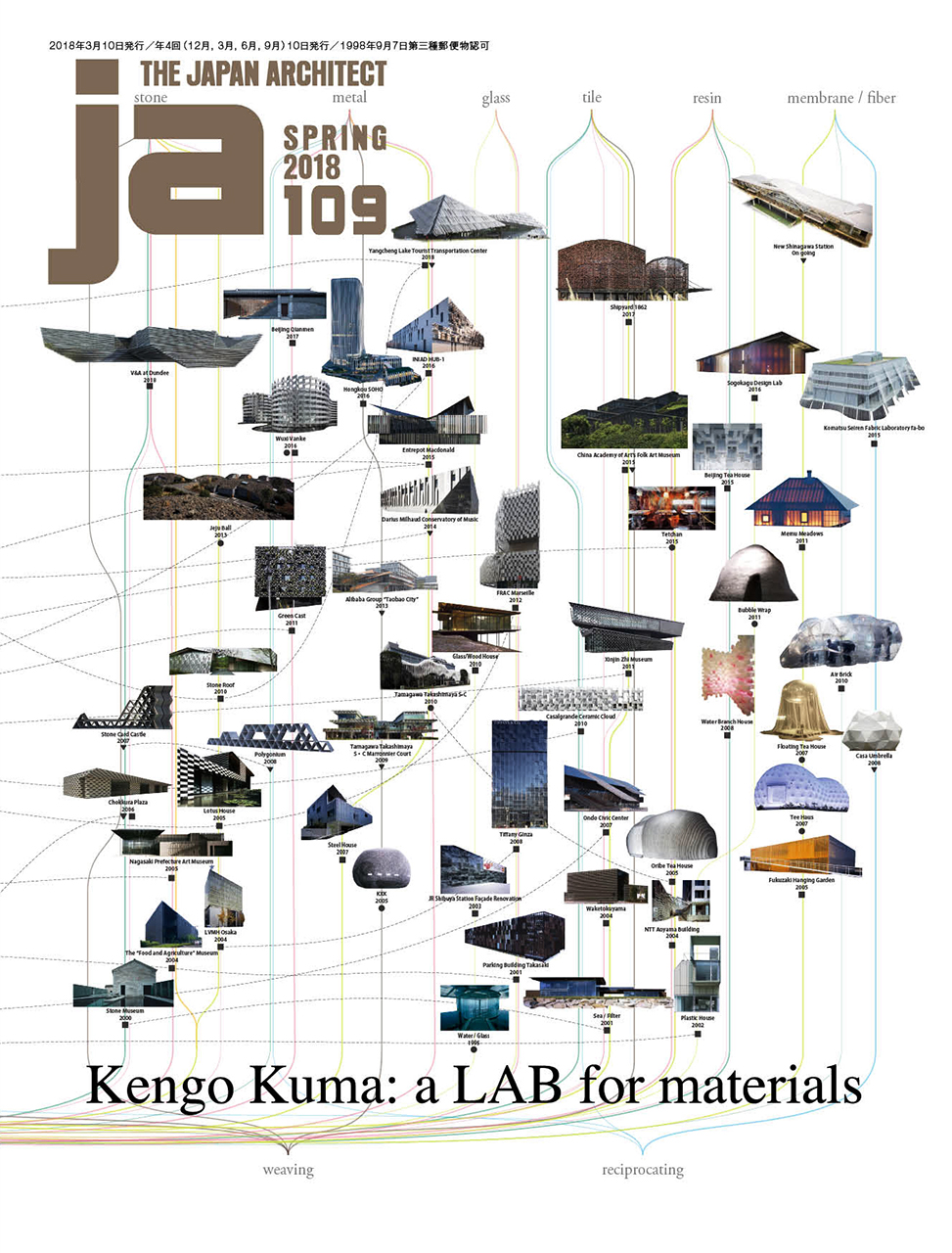 JA109 SPRING, 2018 Kengo Kuma: a LAB for materials